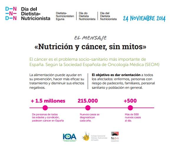 Nutrición y cáncer: Día Mundial del dietista-nutricionista